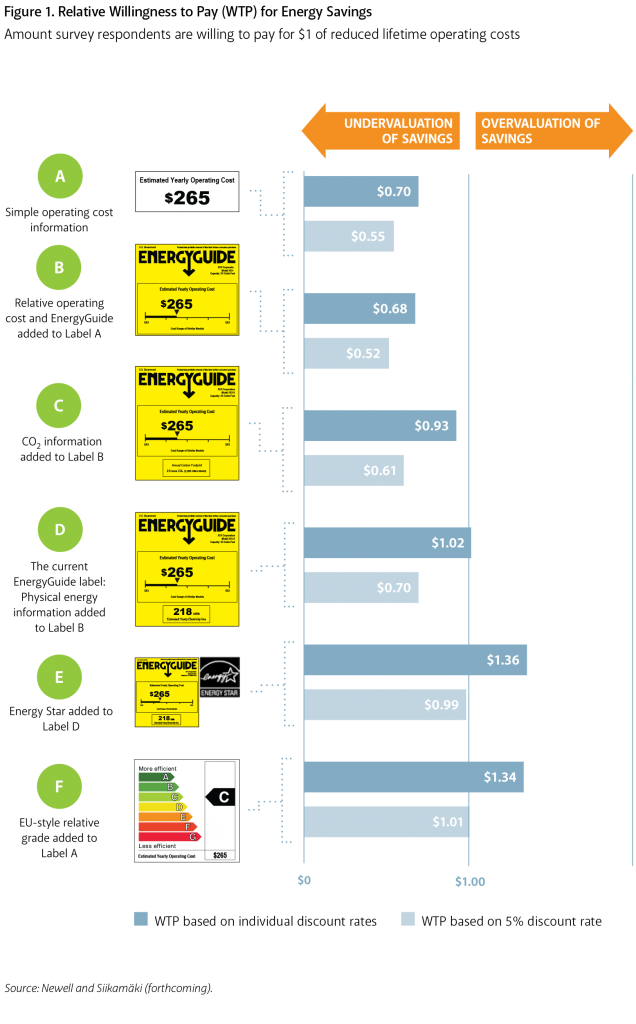 12-2-can-products-chart-636x1024.png
