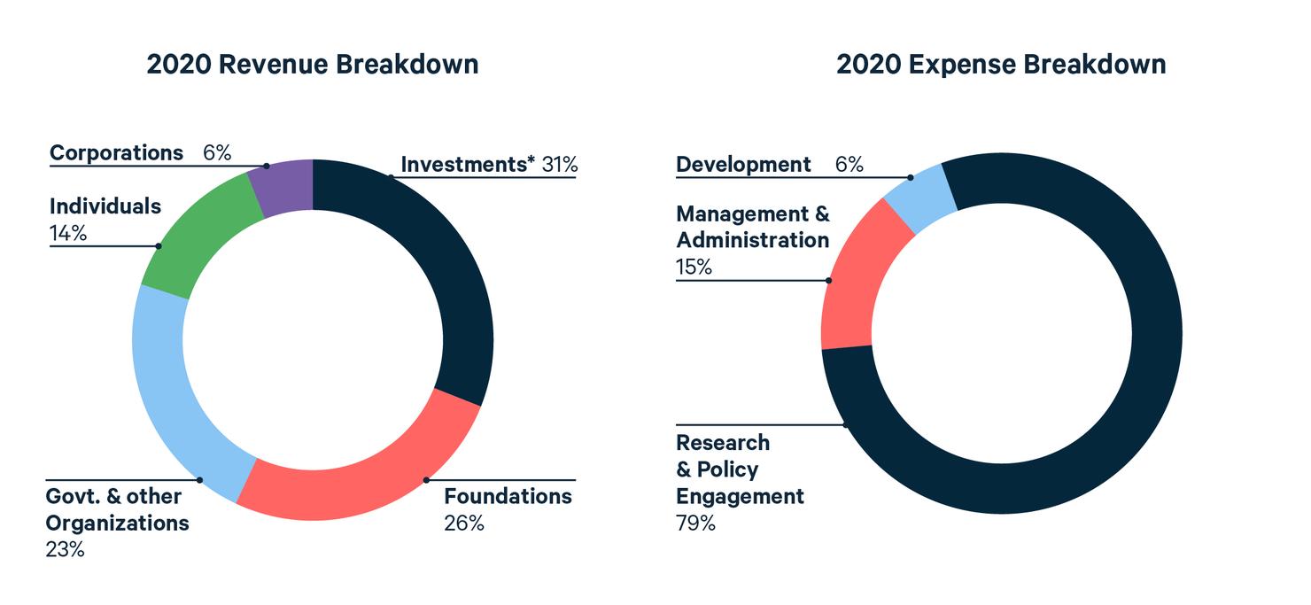 2020 Finances-01.png