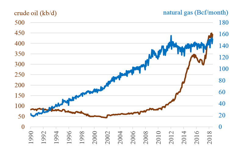 CO%20Raimi%20Krupnick%20figure%201.PNG
