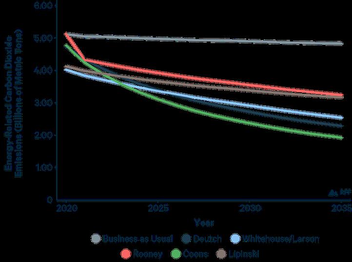 Carbon Tax Figures-02