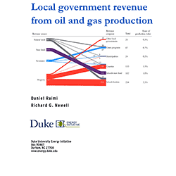 Duke-Rpt-LocalGovRevenueOilGas-COVER.png