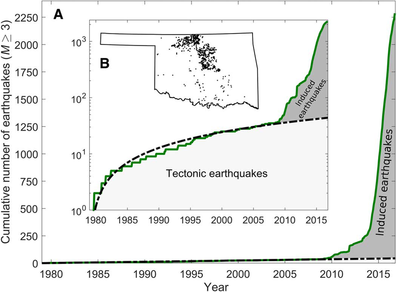 Figure%201.%20Tectonic%20and%20induced%20earthquakes%20in%20Oklahoma%20%281979%20to%20September%202016%29.png