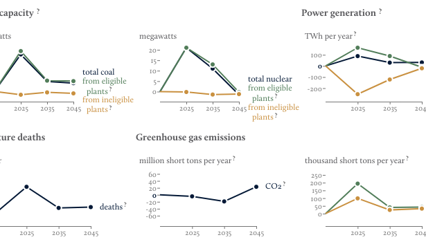 Grid-Resiliency-Graphs.png
