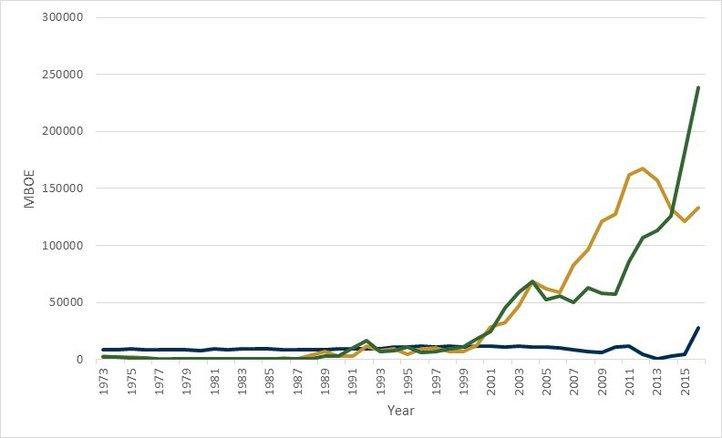 Nat Gas Exports.jpg