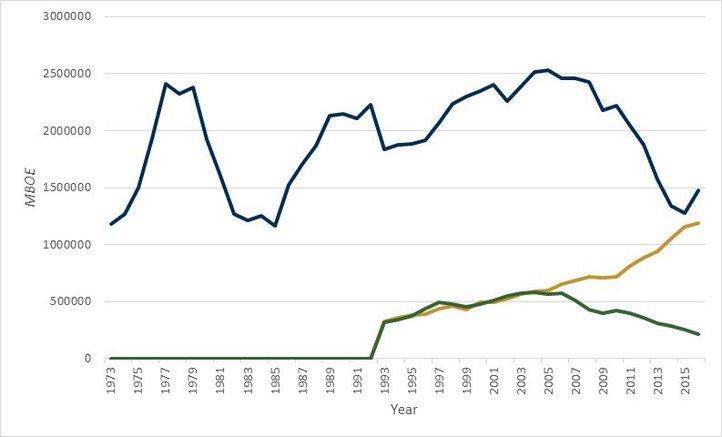 Oil Imports.jpg