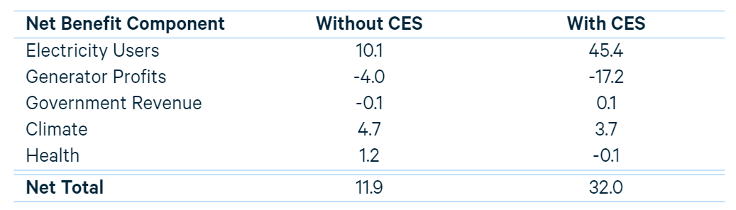PS Table ES-2.PNG