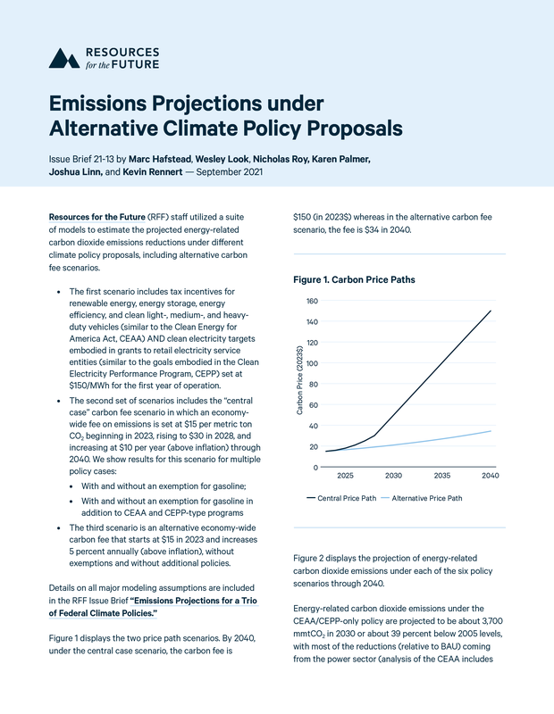 RFF Emissions Projections.png
