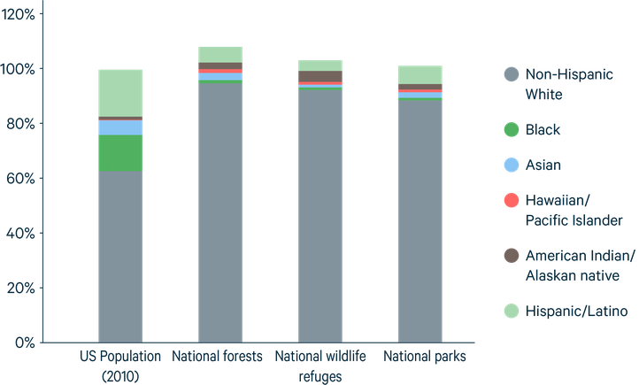diversity graph-01.png