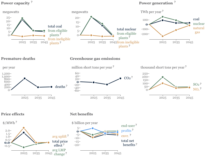 energy-subsidy-dashboard.png