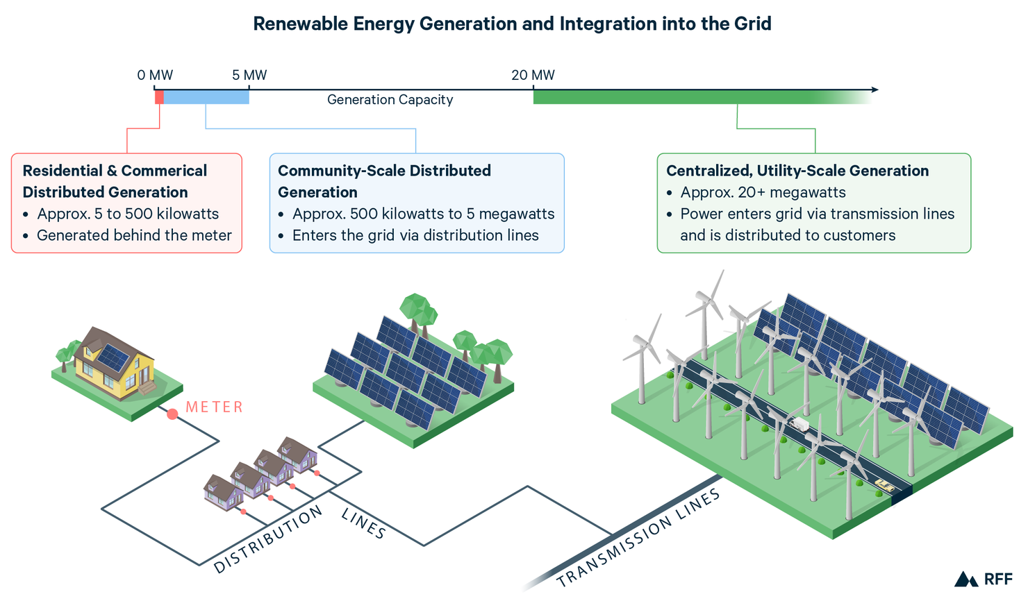 renewable integration diagram 3-01.png