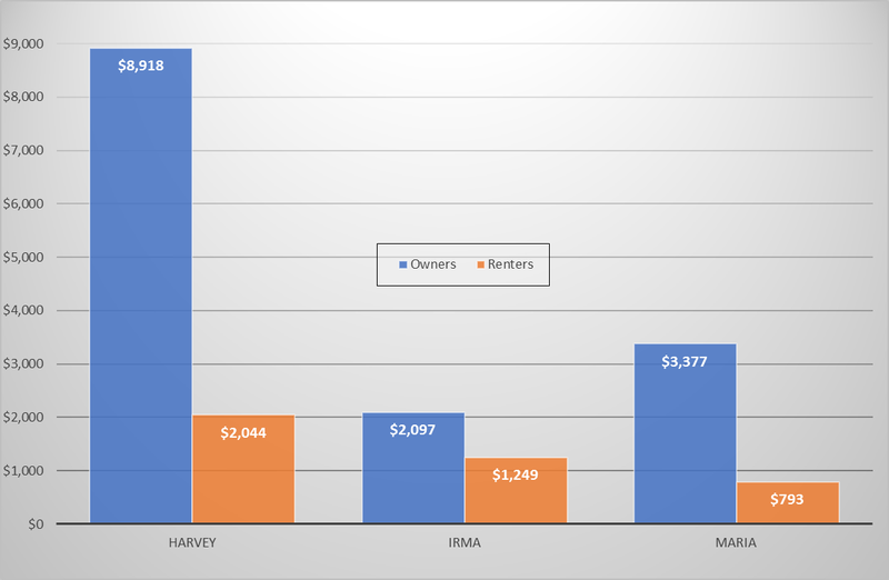 walls%20flood%20fig%201.png